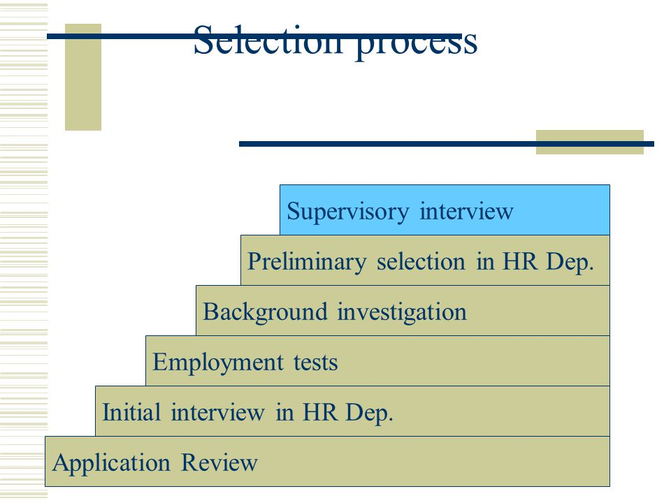 Selection process Supervisory interview