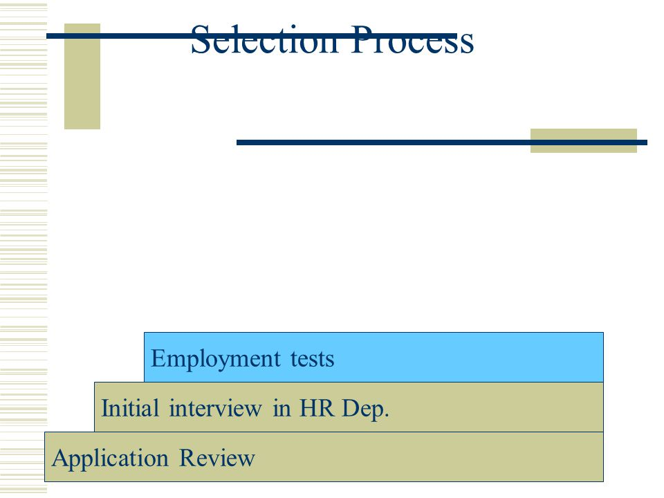 Selection Process Employment tests Initial interview in HR Dep.