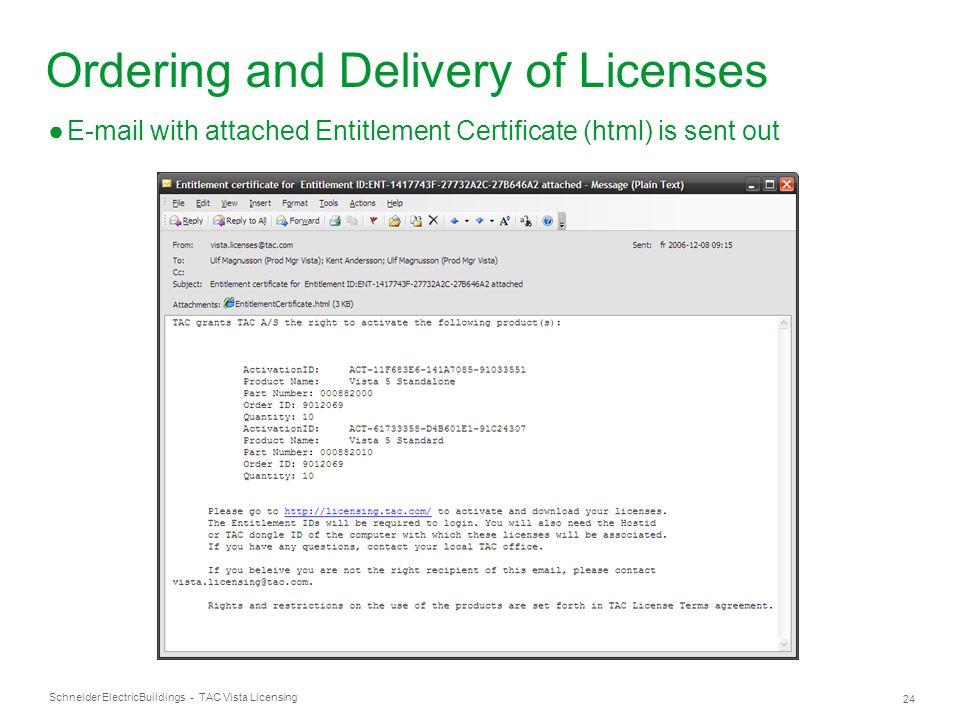 TAC Vista 5 0 and 5 1 Software Licensing - ppt video online download