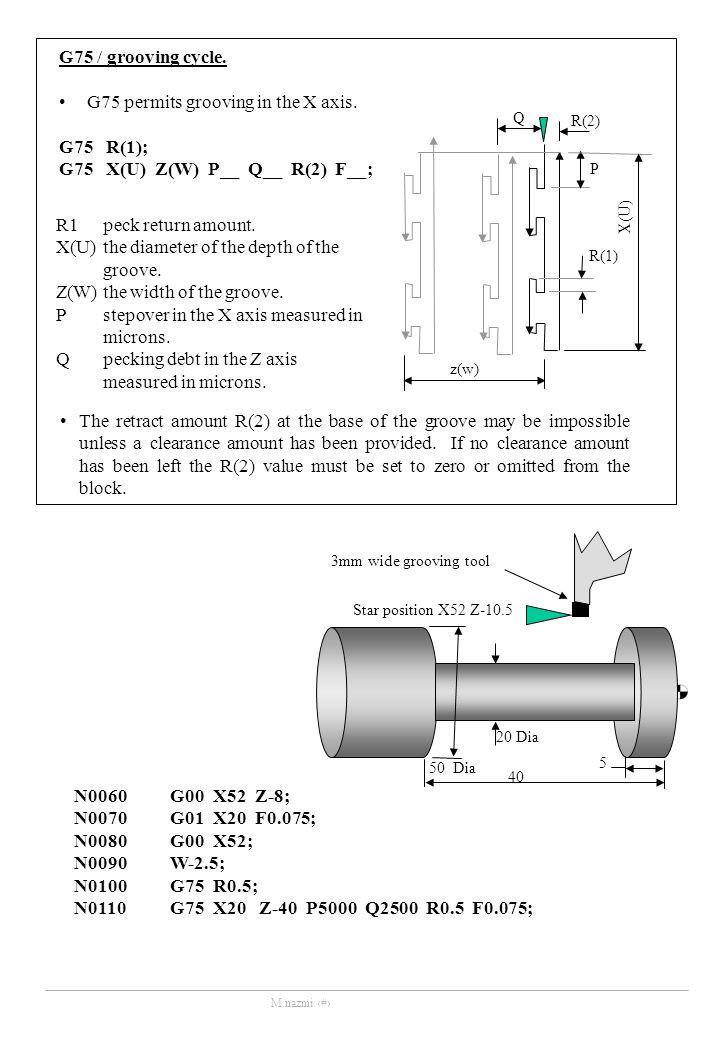 General 1- Composition of a part programs  2- Block