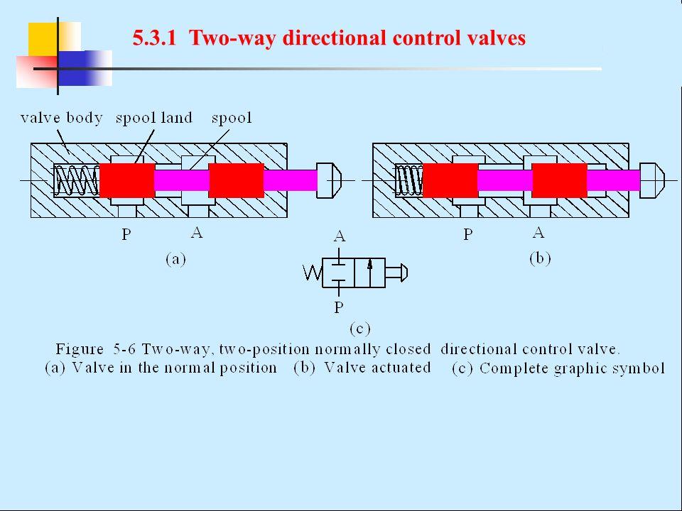 Diagram 5 Way 3 Position Valve 3-Way 2 Position Valve - Wiring Diagrams