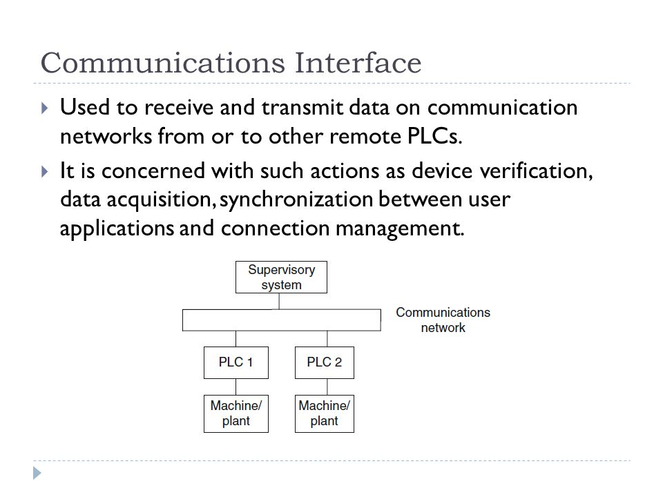 Communications Interface