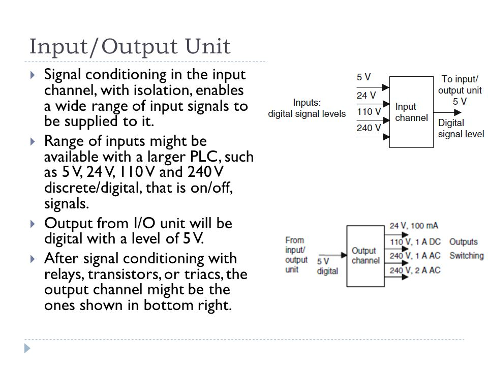 Input/Output Unit Signal conditioning in the input channel, with isolation, enables a wide range of input signals to be supplied to it.