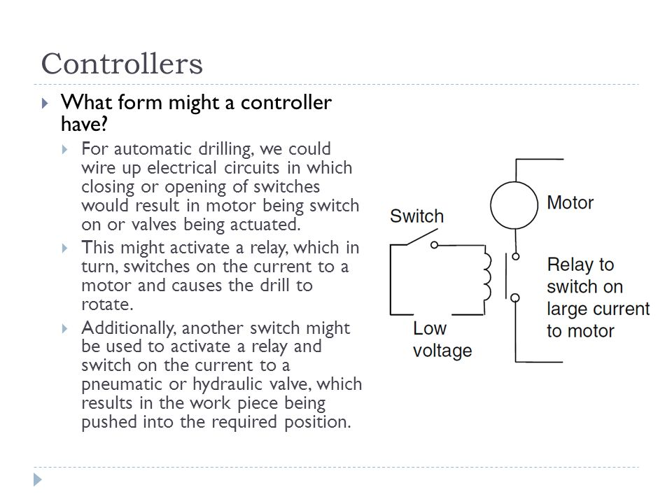 Controllers What form might a controller have