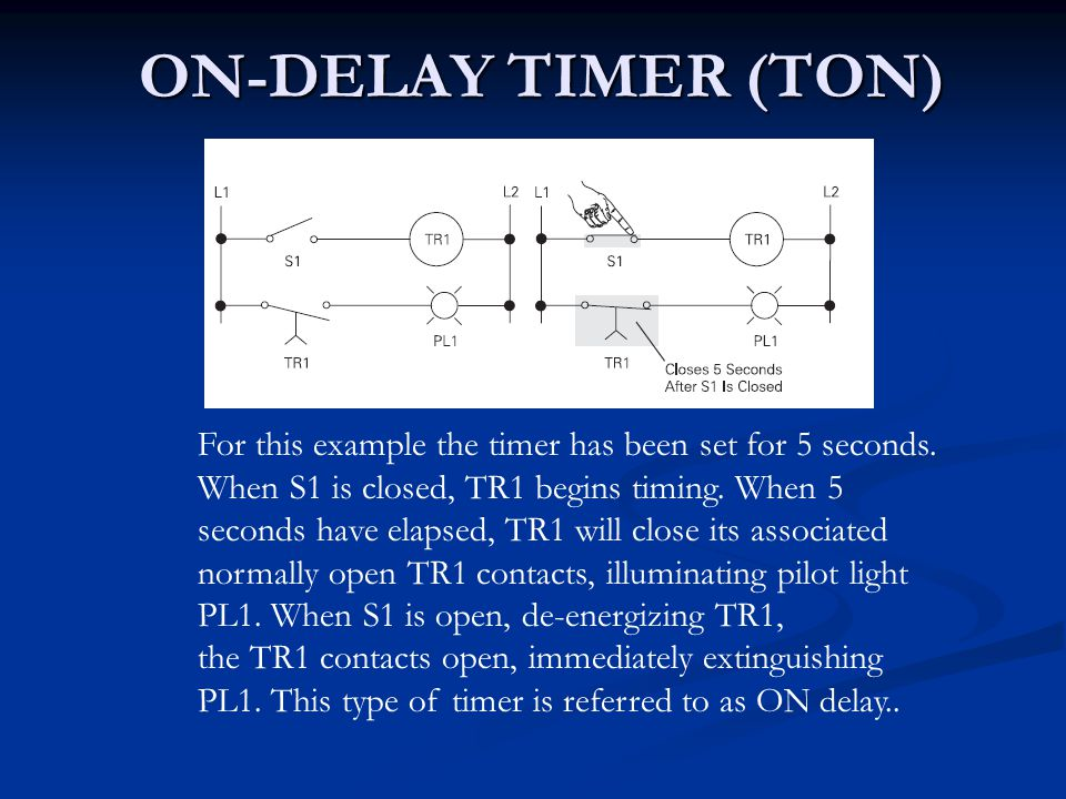 ON-DELAY TIMER (TON)