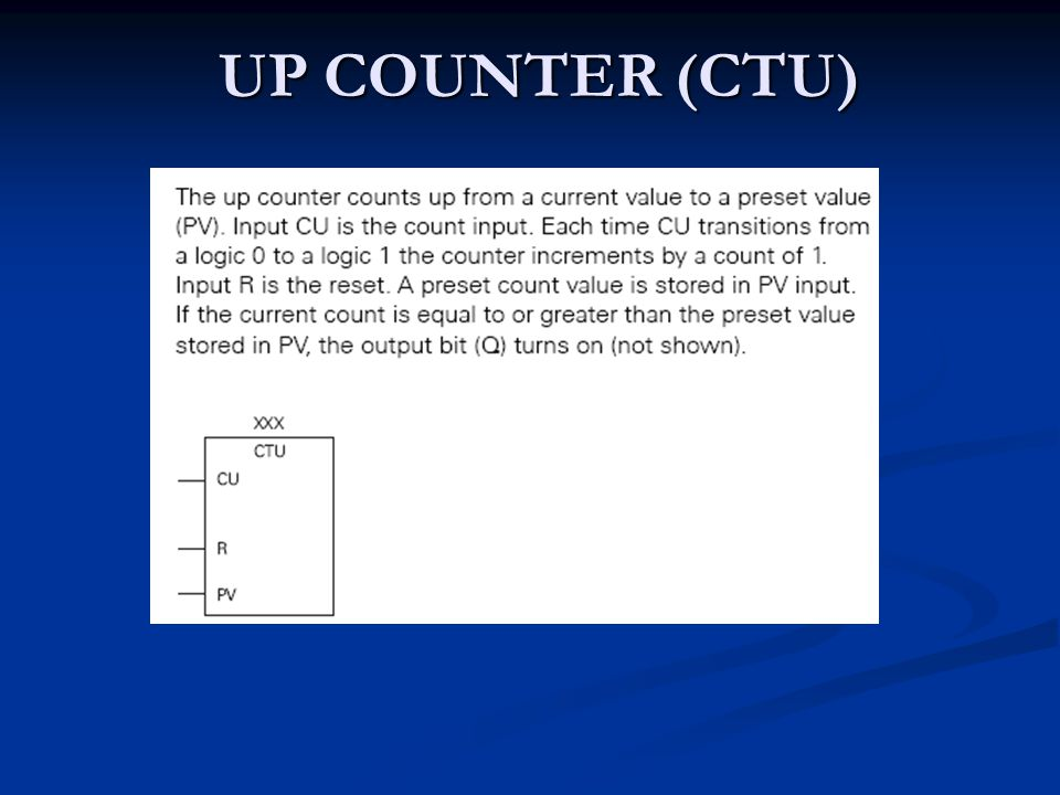 UP COUNTER (CTU)