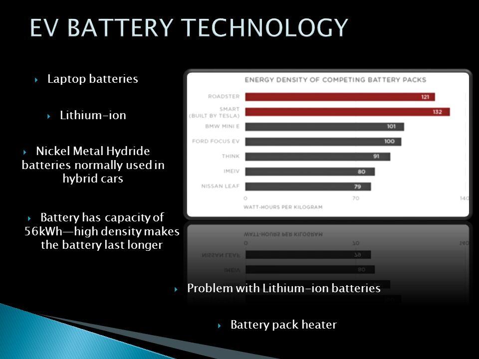 3 Ev Battery Technology