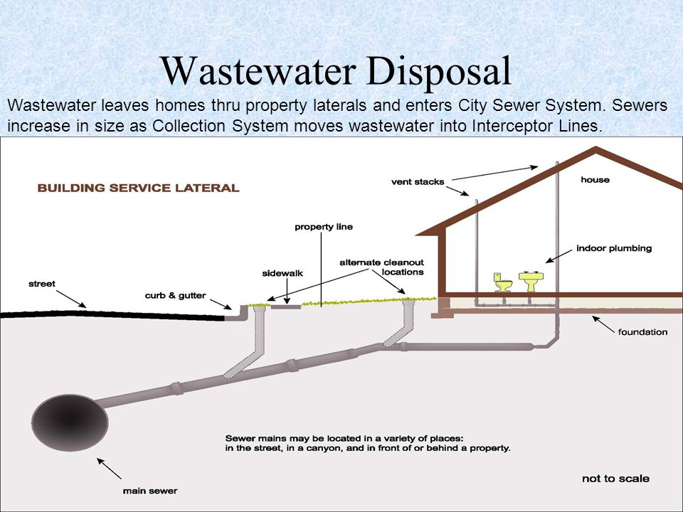 Drinking Water And Wastewater Treatment Ppt Video Online