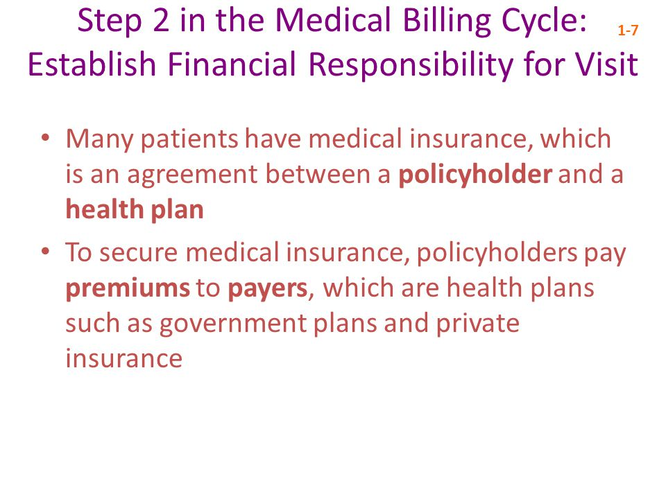 Step 2 in the Medical Billing Cycle: Establish Financial Responsibility for Visit