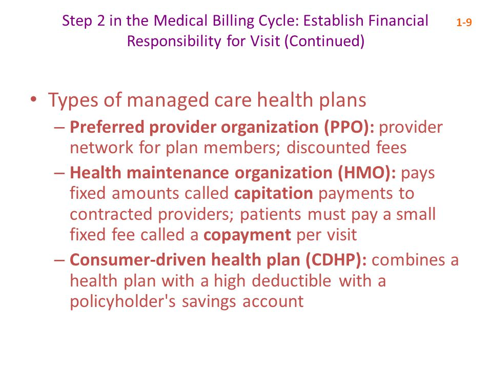 Types of managed care health plans