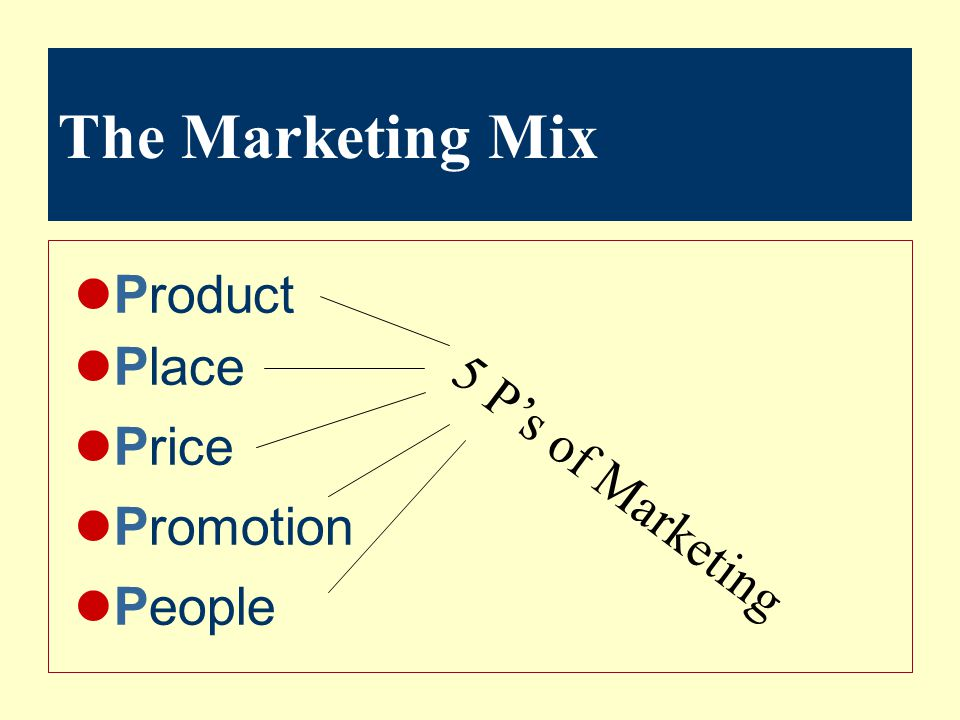 The Marketing Mix Product Place 5 P's of Marketing Price Promotion