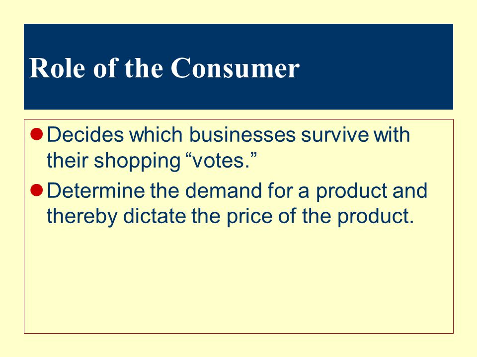 Role of the Consumer Decides which businesses survive with their shopping votes.