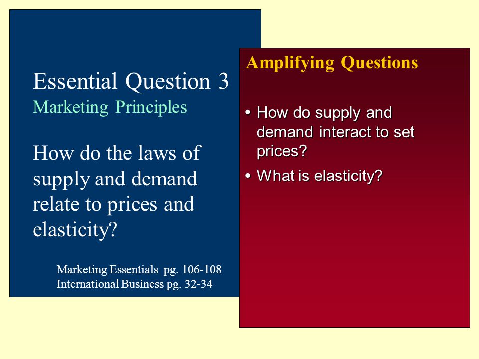 How do supply and demand interact to set prices What is elasticity