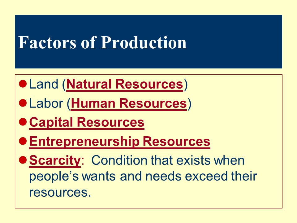 Factors of Production Land (Natural Resources) Labor (Human Resources)