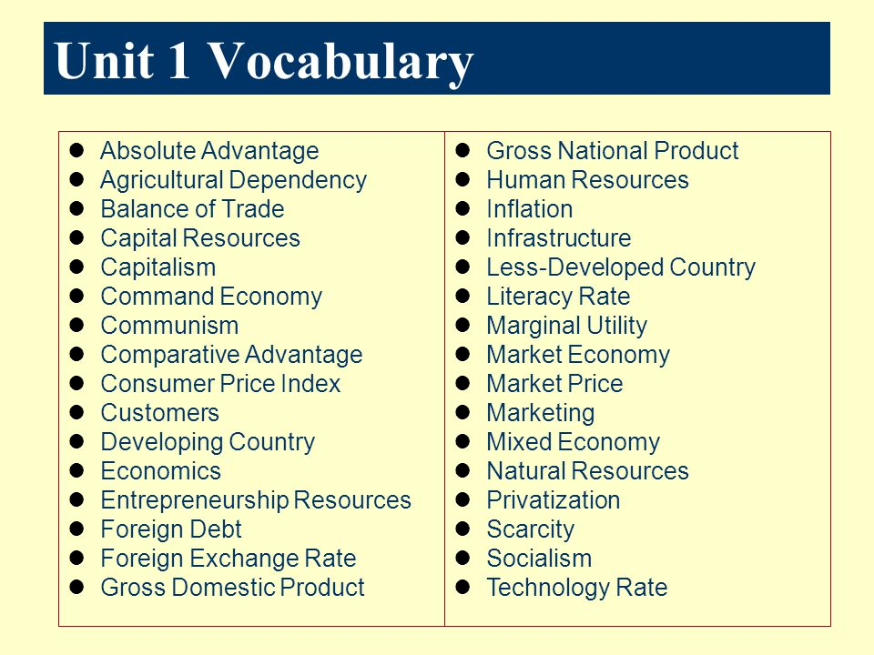 Unit 1 Vocabulary Absolute Advantage Agricultural Dependency