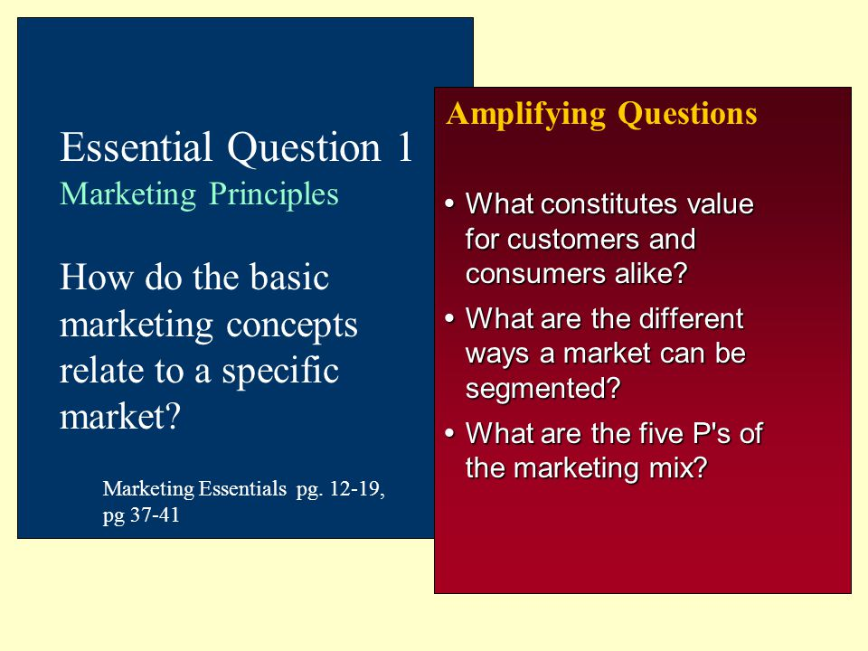 Amplifying Questions Essential Question 1 Marketing Principles How do the basic marketing concepts relate to a specific market