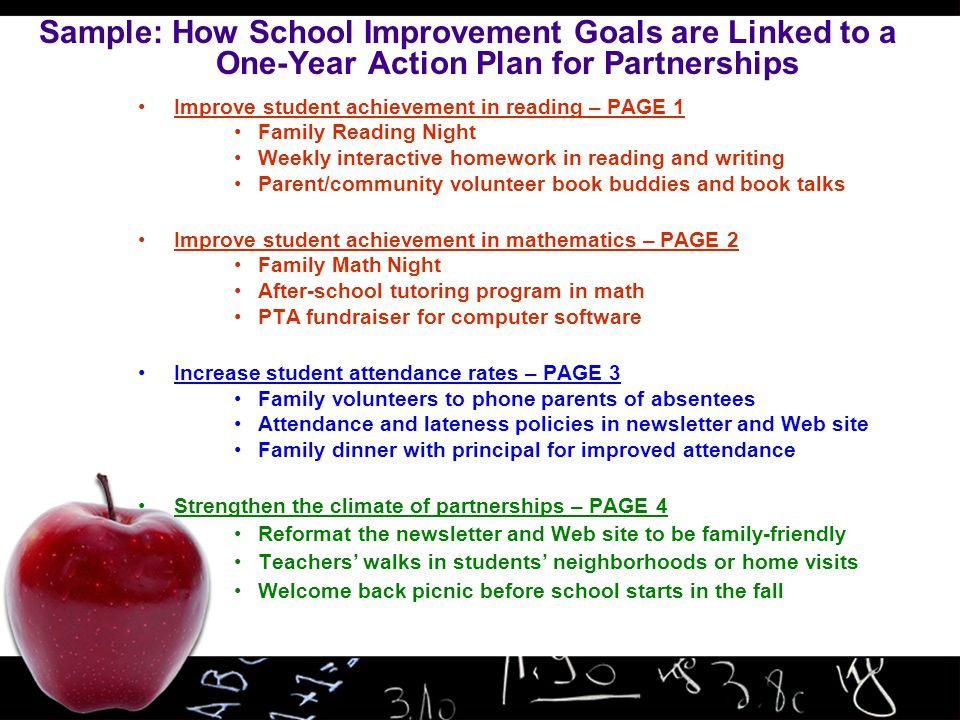 Sample: How School Improvement Goals are Linked to a One-Year Action Plan for Partnerships