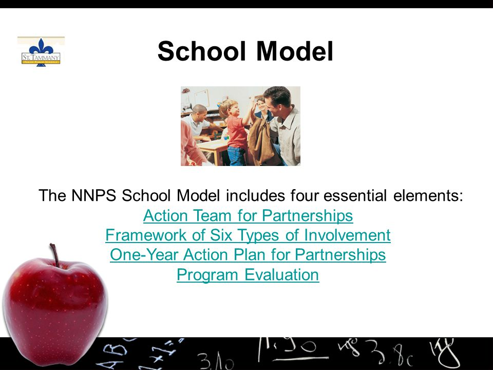 School Model The NNPS School Model includes four essential elements: