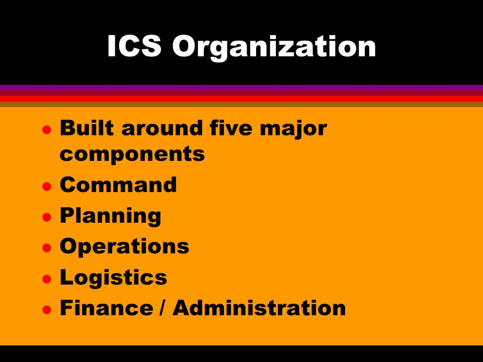 ICS Organization Built around five major components Command Planning