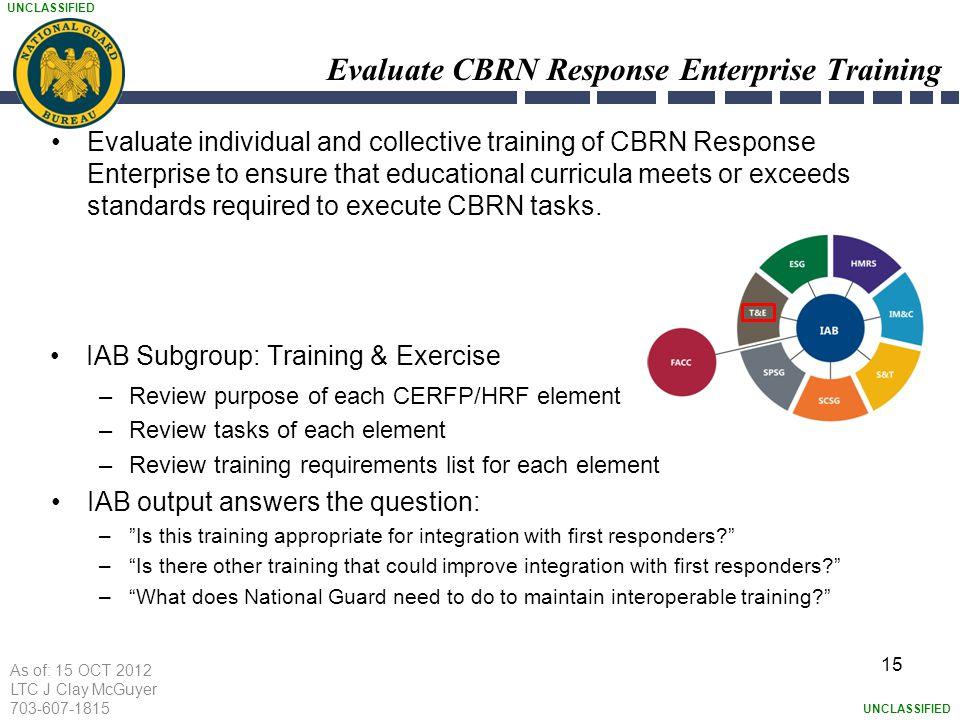 CBRN Response Enterprise - ppt video online download