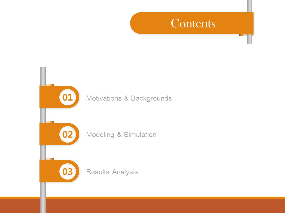 Contents Motivations & Backgrounds Modeling & Simulation