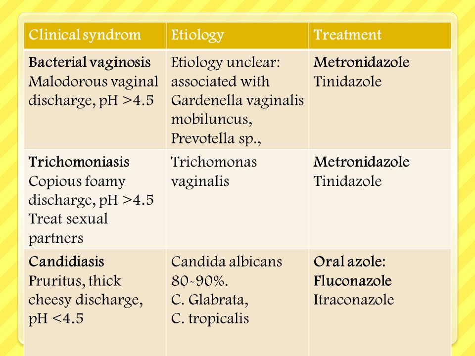 Trichomonas candida tüdőlebeny gyulladás