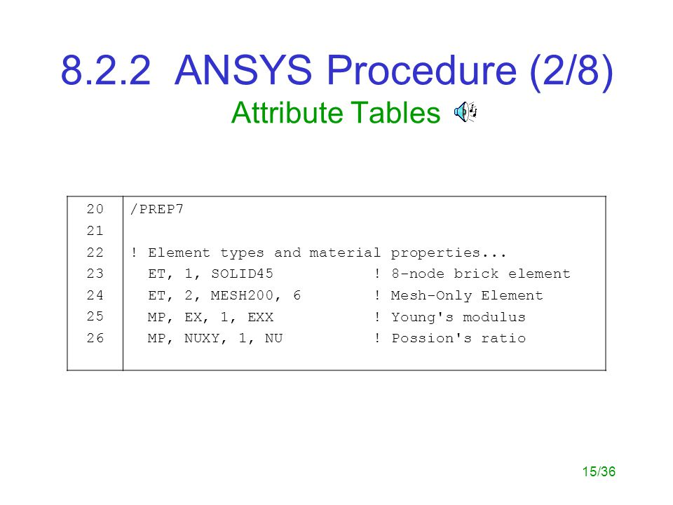 3D實體結構分析 Analysis of 3D Structural Solids - ppt video