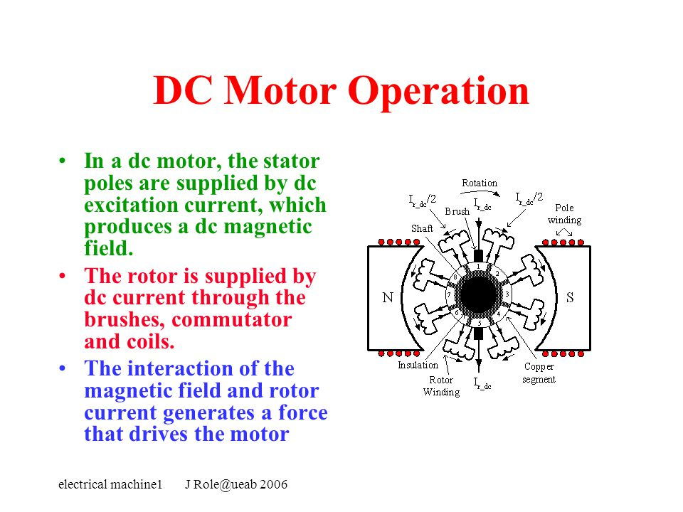 DC Motor Operation In a dc motor, the stator poles are supplied by dc excitation current, which produces a dc magnetic field.