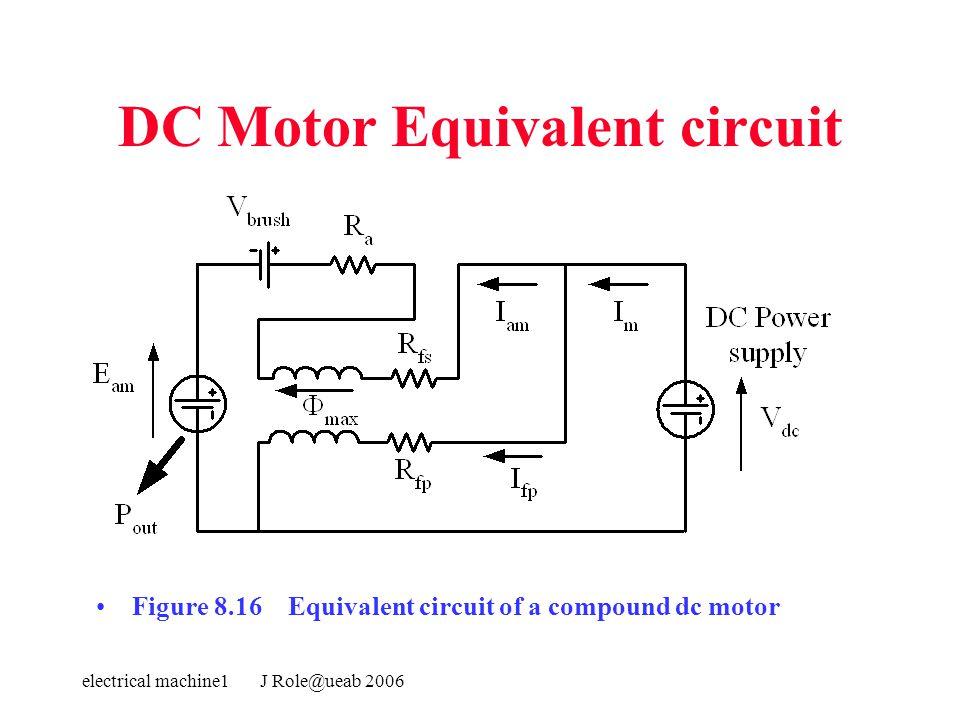 dc motors electrical machine1 j ppt video online download rh slideplayer com dc electric motor circuit diagram bodine electric dc motor wiring diagram