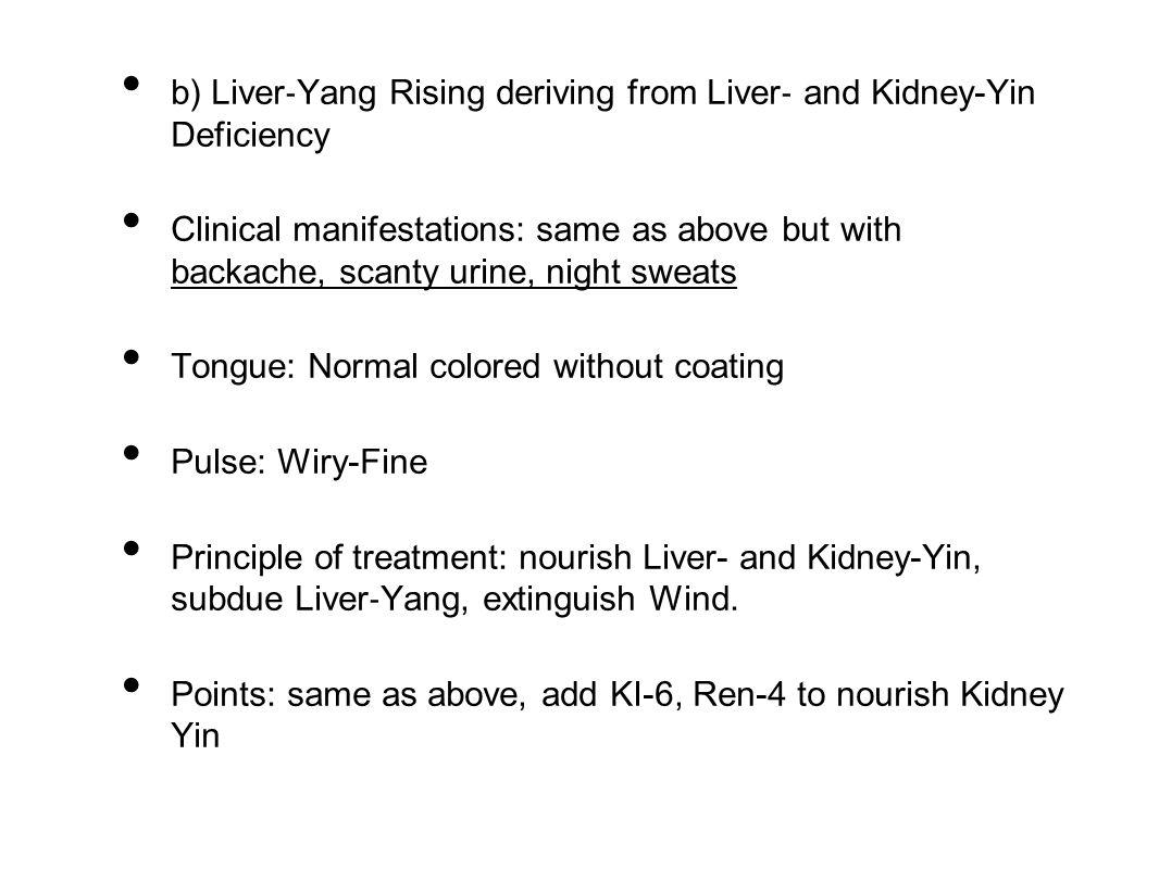 Kidney Qi Deficiency