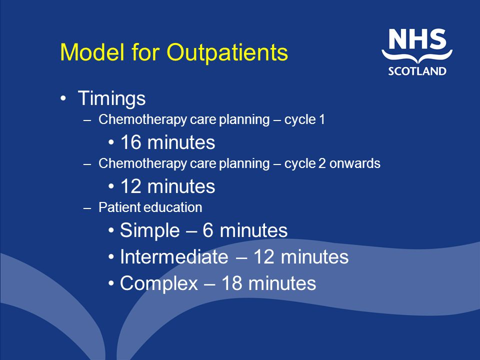 Model for Outpatients Timings 16 minutes 12 minutes Simple – 6 minutes