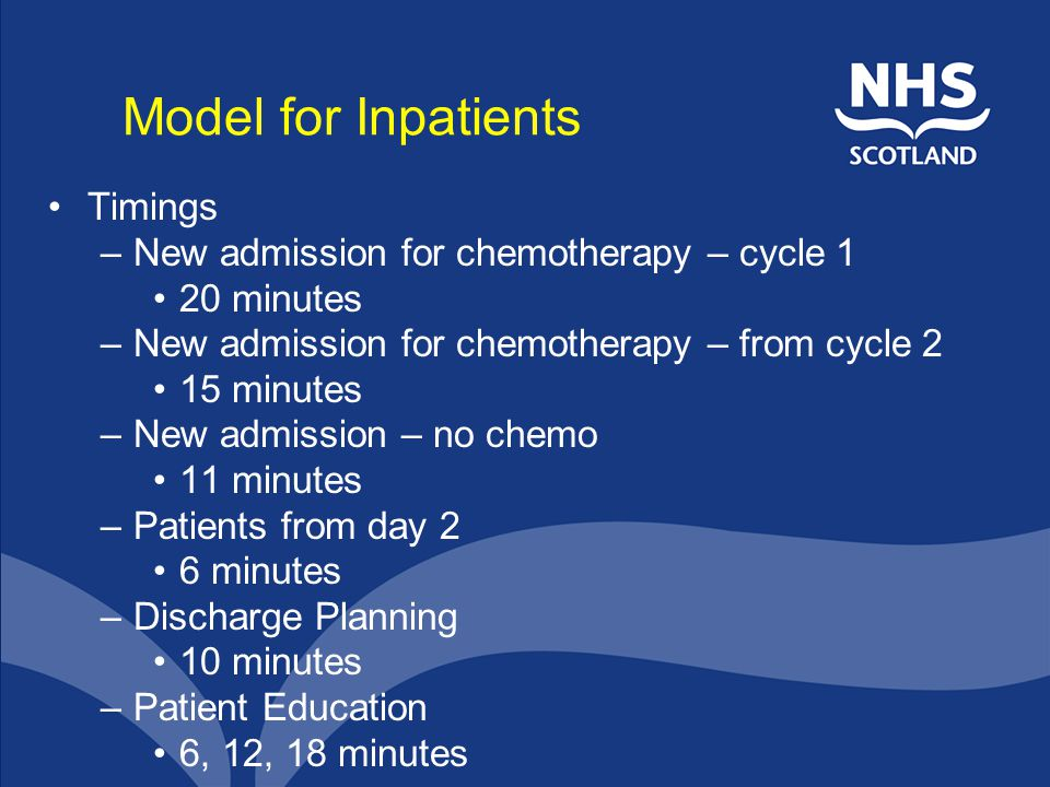 Model for Inpatients Timings New admission for chemotherapy – cycle 1