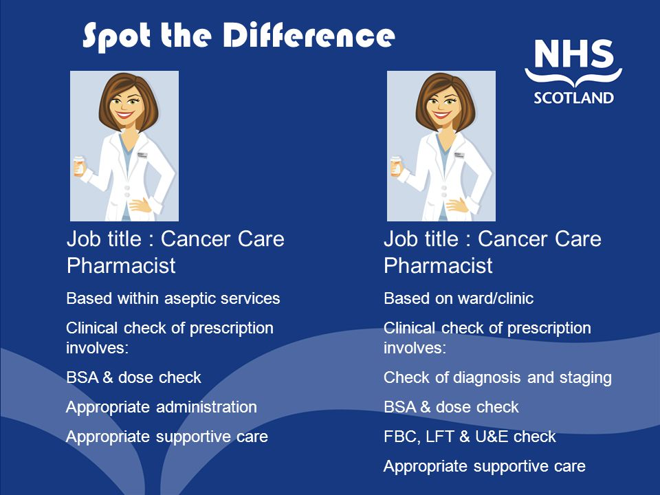 Spot the Difference Job title : Cancer Care Pharmacist