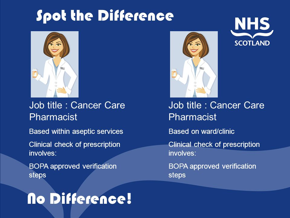 Spot the Difference No Difference! Job title : Cancer Care Pharmacist
