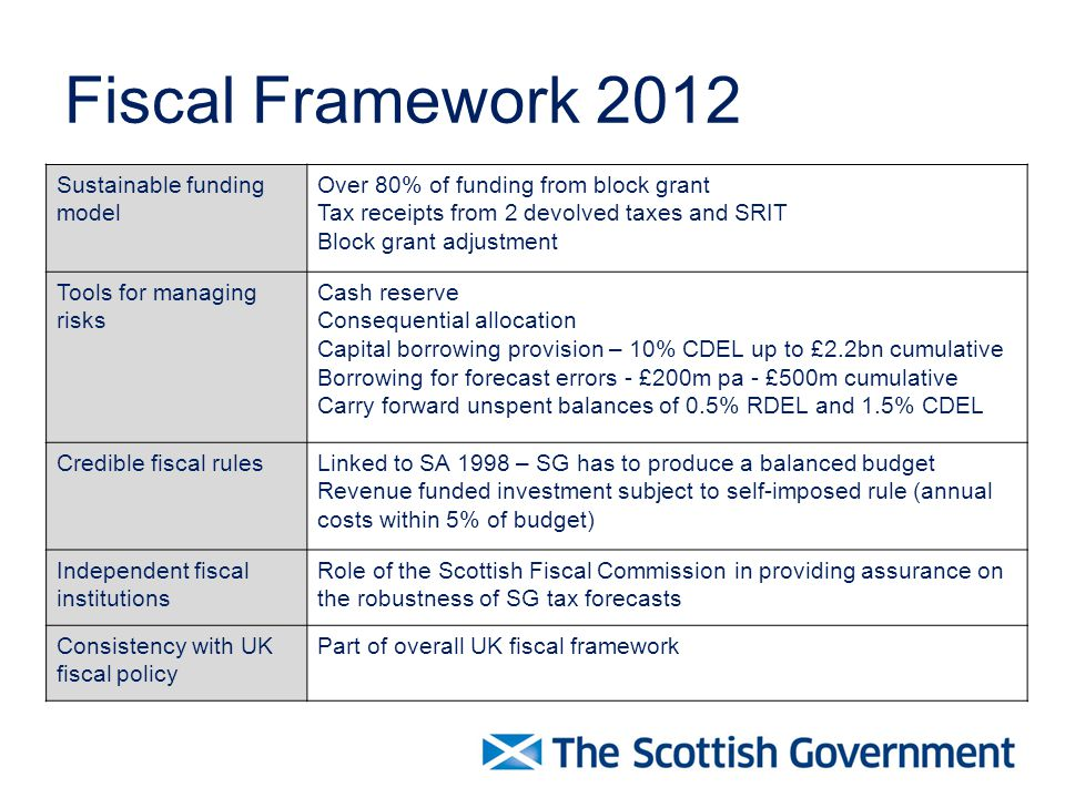 Fiscal Framework 2012 Sustainable funding model