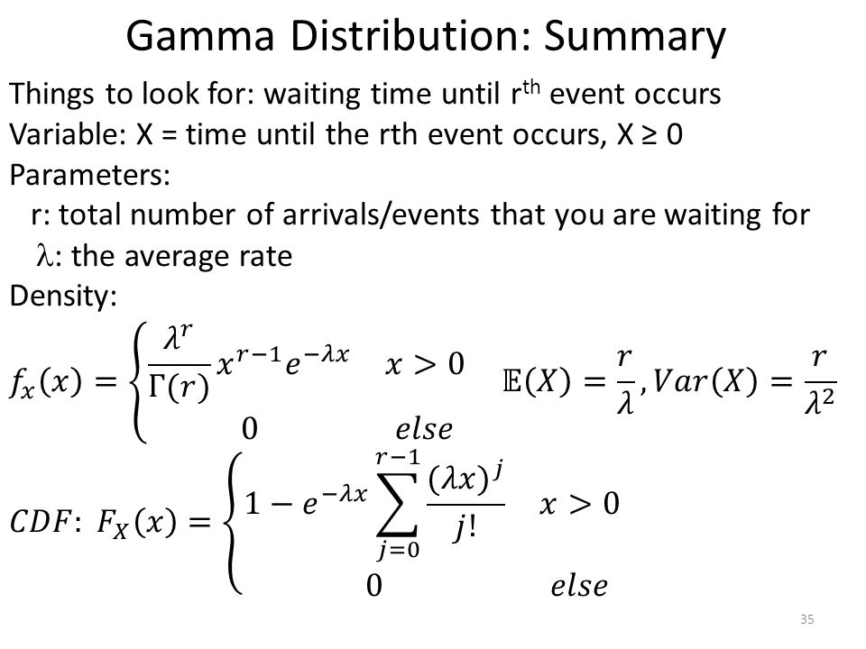 how to use gamma distribution