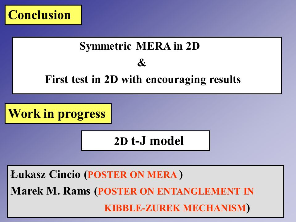 Conclusion Work in progress Symmetric MERA in 2D &