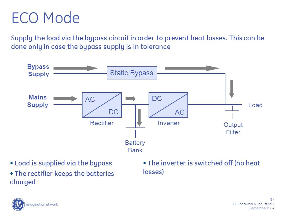 LP33 Series UPS kVA 400Vac/CE - ppt video online download on