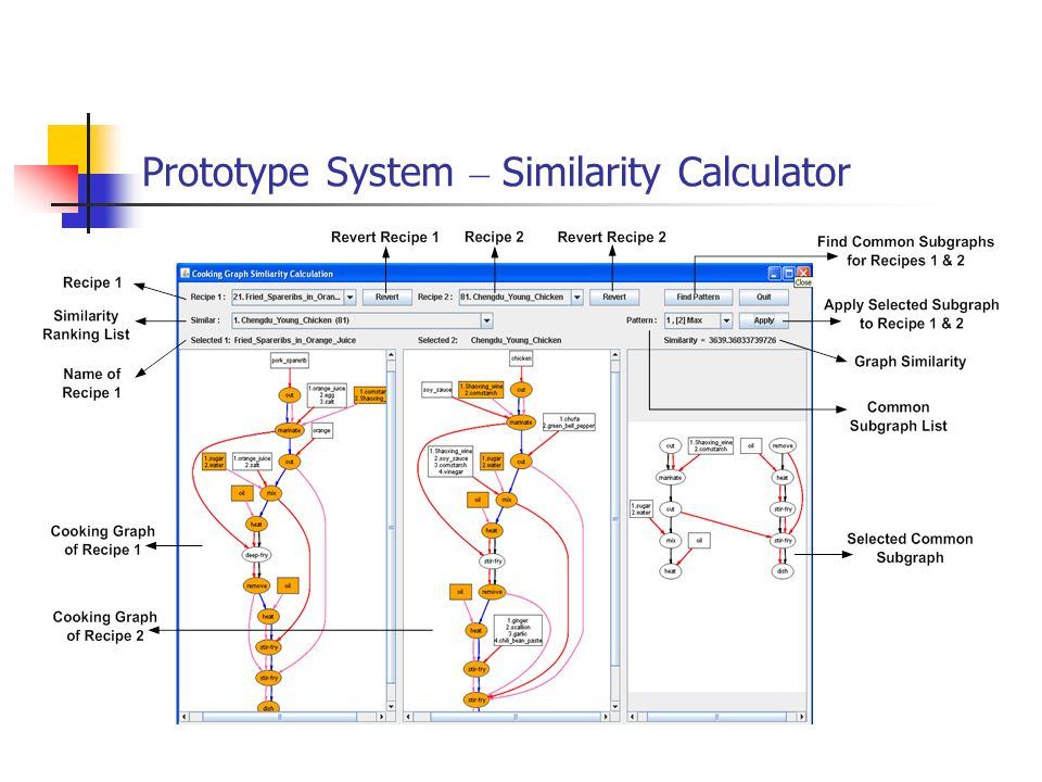 Prototype System – Similarity Calculator