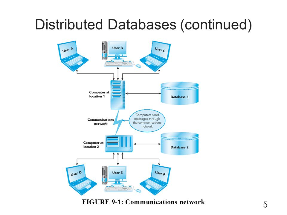 Distributed Databases (continued)