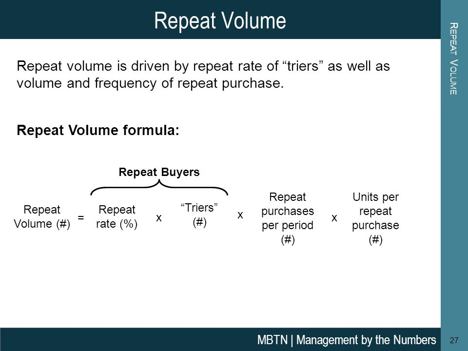 Repeat Volume Repeat Volume. Repeat volume is driven by repeat rate of triers as well as volume and frequency of repeat purchase.
