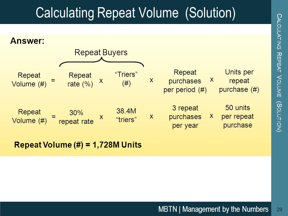 Calculating Repeat Volume (Solution)