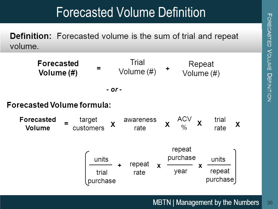Forecasted Volume Definition