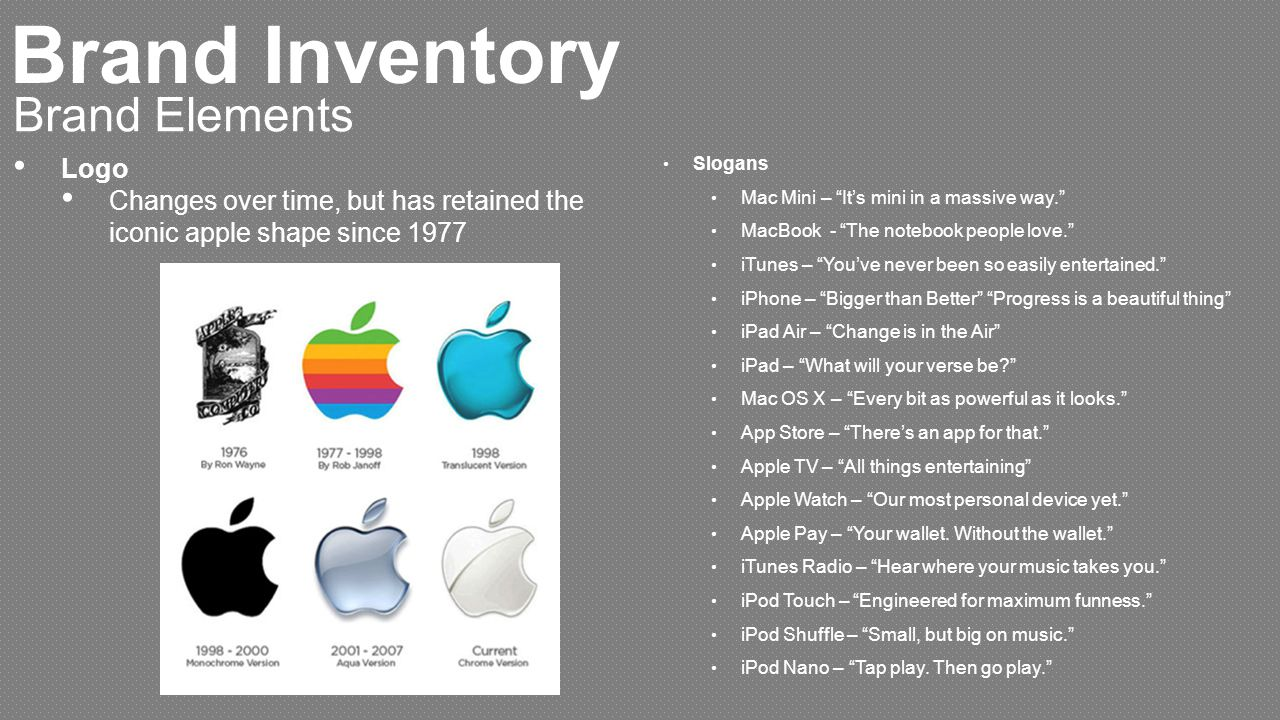 """apple brand communications audit analysis A strategic analysis of apple computer inc & recommendations for the future direction tan jinjin[a], [a] school of foreign language, shandong international university,  apple brand power with """"think different"""" spirit, apple innovates and upgrades its products inexhaustibly as a."""