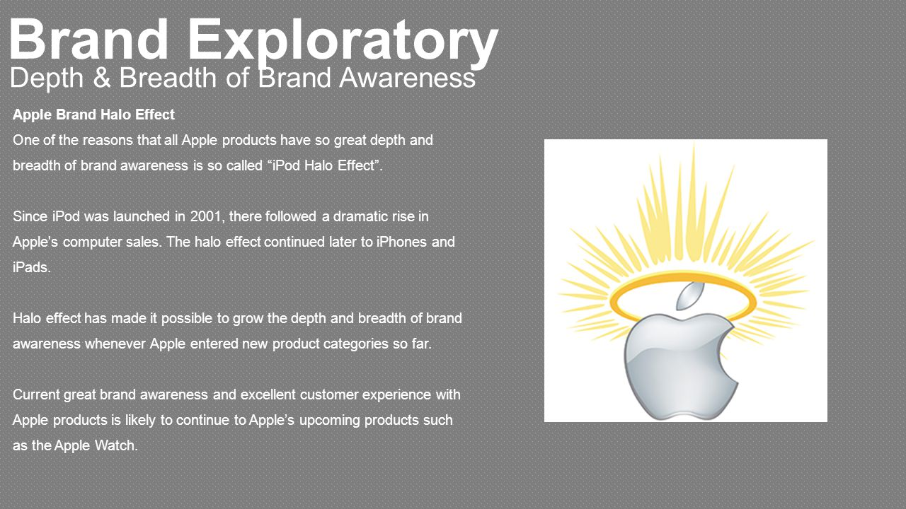 brand exploratory