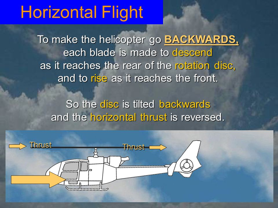 Horizontal Flight To make the helicopter go BACKWARDS,
