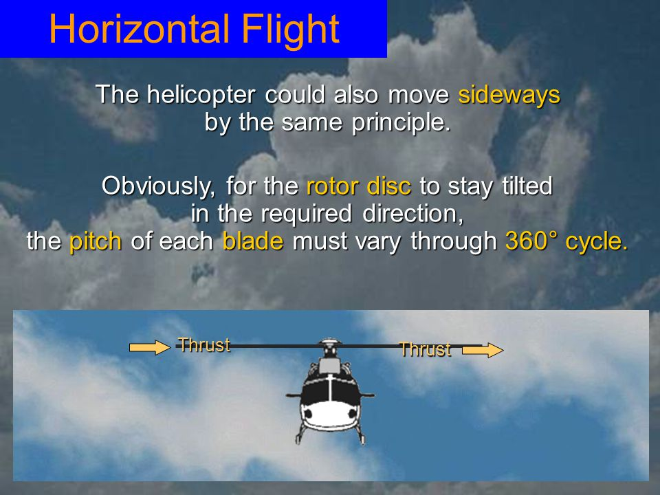 Horizontal Flight The helicopter could also move sideways