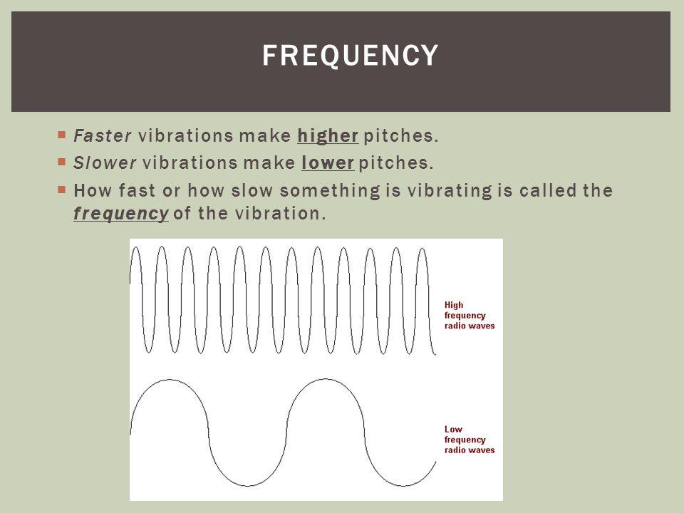 Investigation 2: Good Vibrations Part 1 Vibration and Pitch