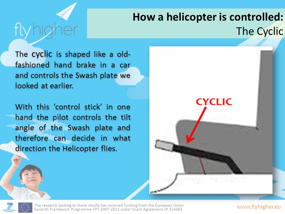 How a helicopter is controlled: The Cyclic