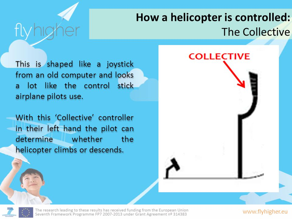 How a helicopter is controlled: The Collective